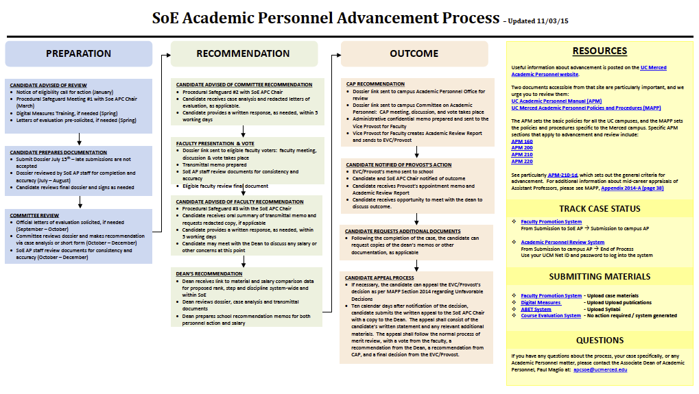 SoE Academic Personnel Advancement Process