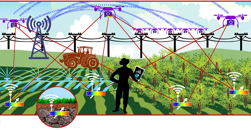 Agriculture Drone Technology graphic hero